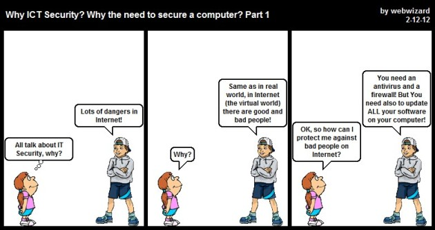 Why IT-Security? Why the need to secure a computer?