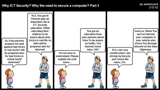 Why IT-Security?