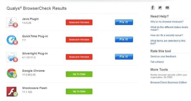 QUALYS BrowserCheck Results