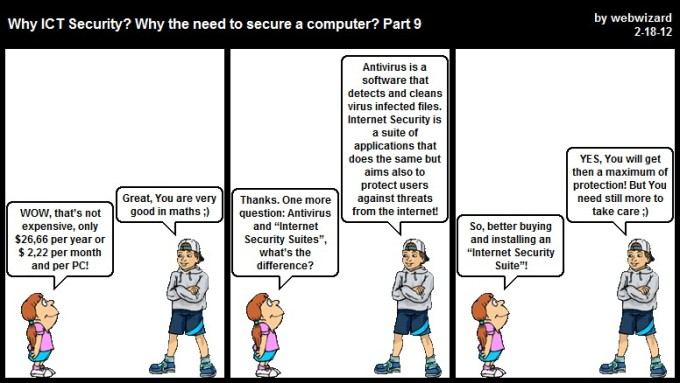 Why IT-Security? Gust MEES's cartoon courses about IT-Security