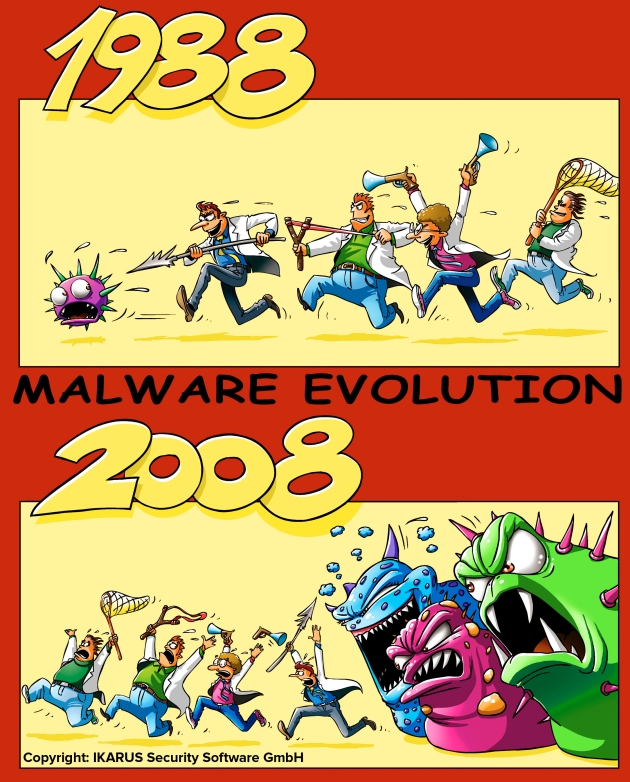 IKARUS Comic_MalwareEvolution